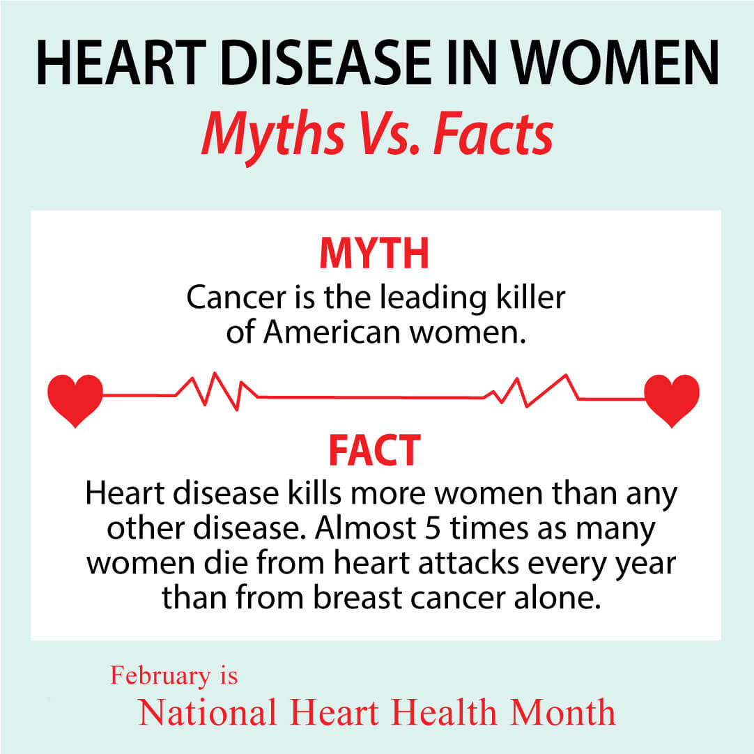 Omens Heart Health Takes | Asdela